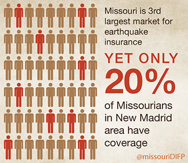 Missouri is 3rd largest market for earthquake insurance yet only 20% of Missourians in New Madrid area have coverage.