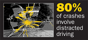 image with words 80% of crash involve distracted driving.